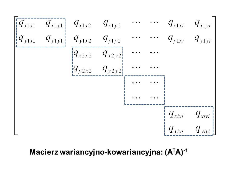 Macierz wariancyjno-kowariancyjna: (ATA)-1