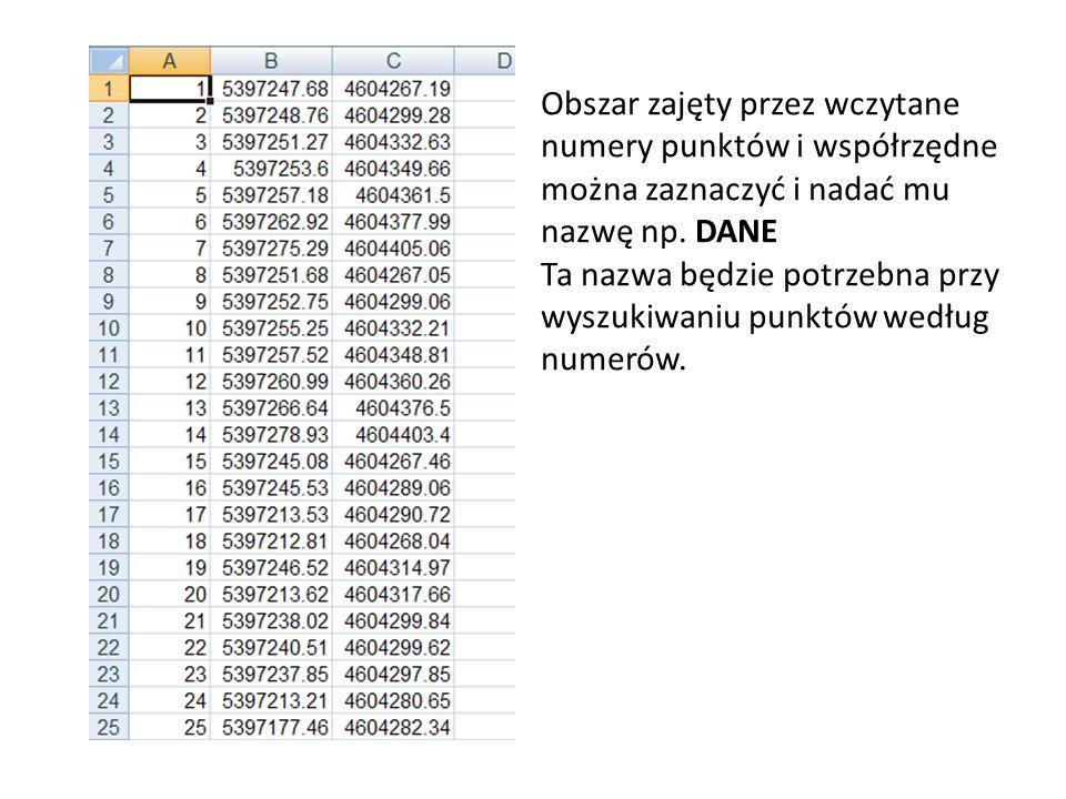 Obszar zajęty przez wczytane numery punktów i współrzędne można zaznaczyć i nadać mu nazwę np. DANE