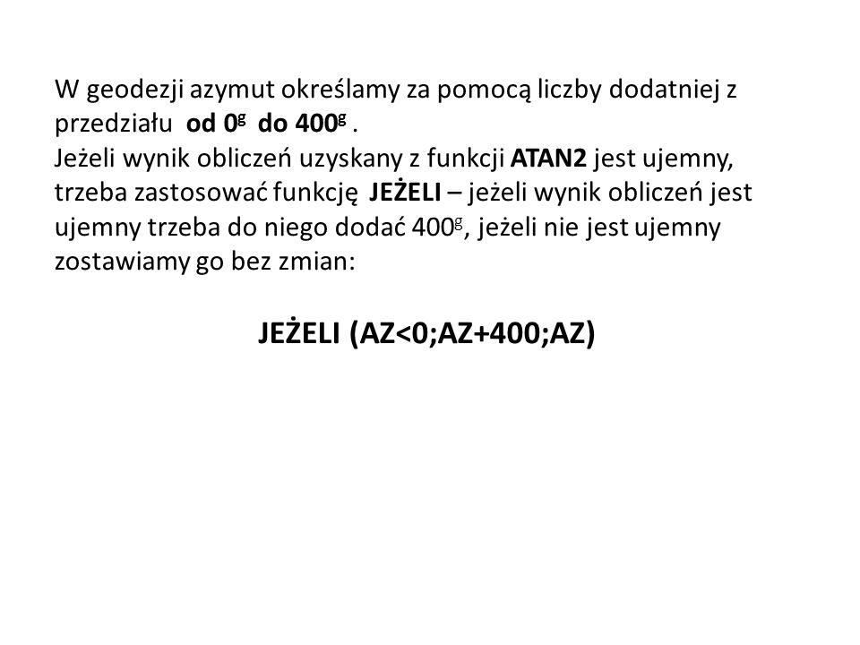 JEŻELI (AZ<0;AZ+400;AZ)