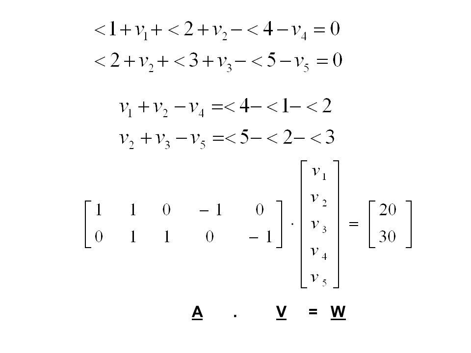 A . V = W