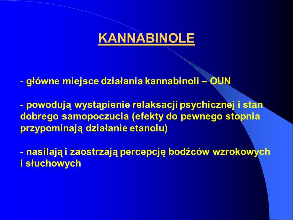 KANNABINOLE główne miejsce działania kannabinoli – OUN