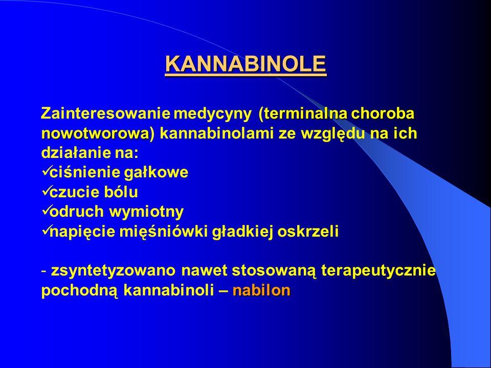 KANNABINOLE Zainteresowanie medycyny (terminalna choroba nowotworowa) kannabinolami ze względu na ich działanie na: