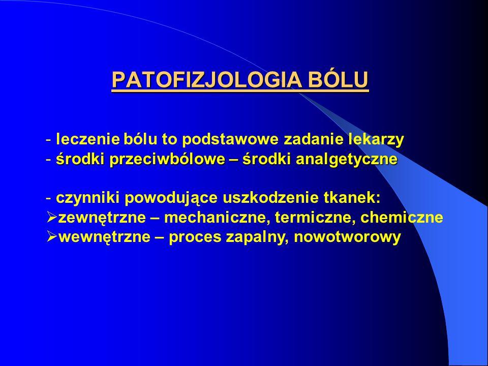 PATOFIZJOLOGIA BÓLU leczenie bólu to podstawowe zadanie lekarzy