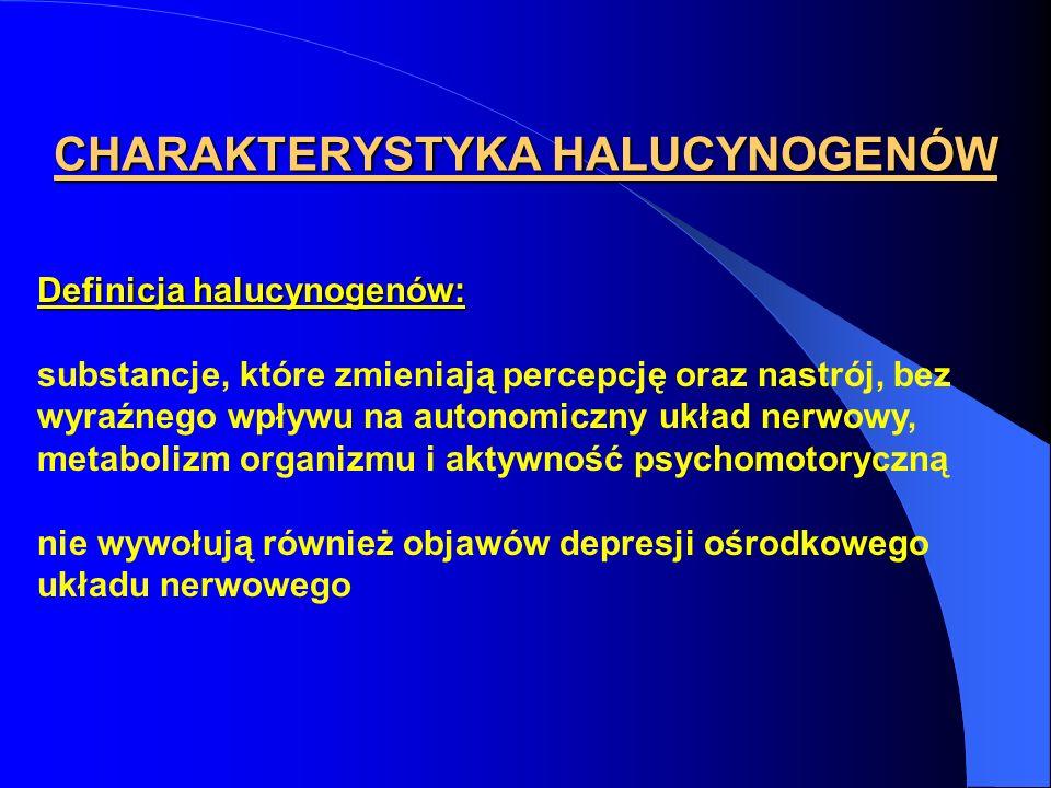 CHARAKTERYSTYKA HALUCYNOGENÓW