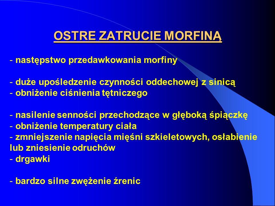 OSTRE ZATRUCIE MORFINĄ