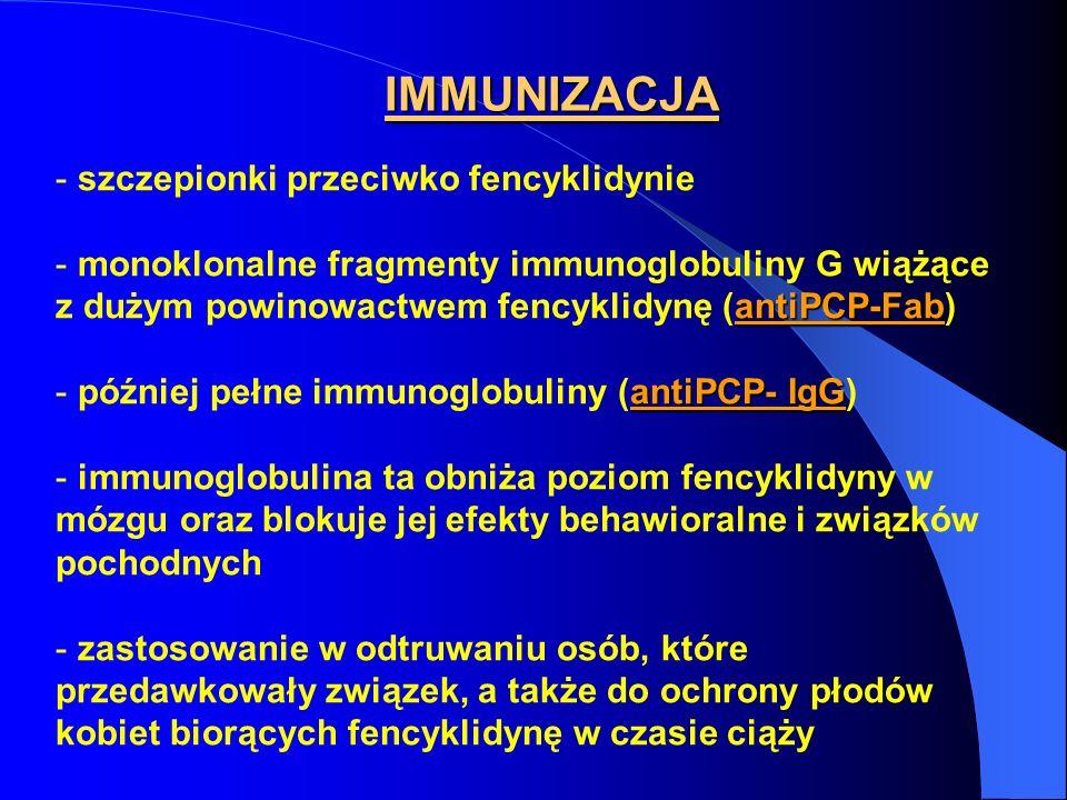 IMMUNIZACJA szczepionki przeciwko fencyklidynie