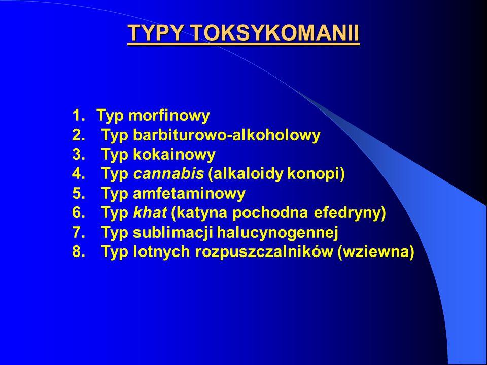 TYPY TOKSYKOMANII Typ morfinowy Typ barbiturowo-alkoholowy