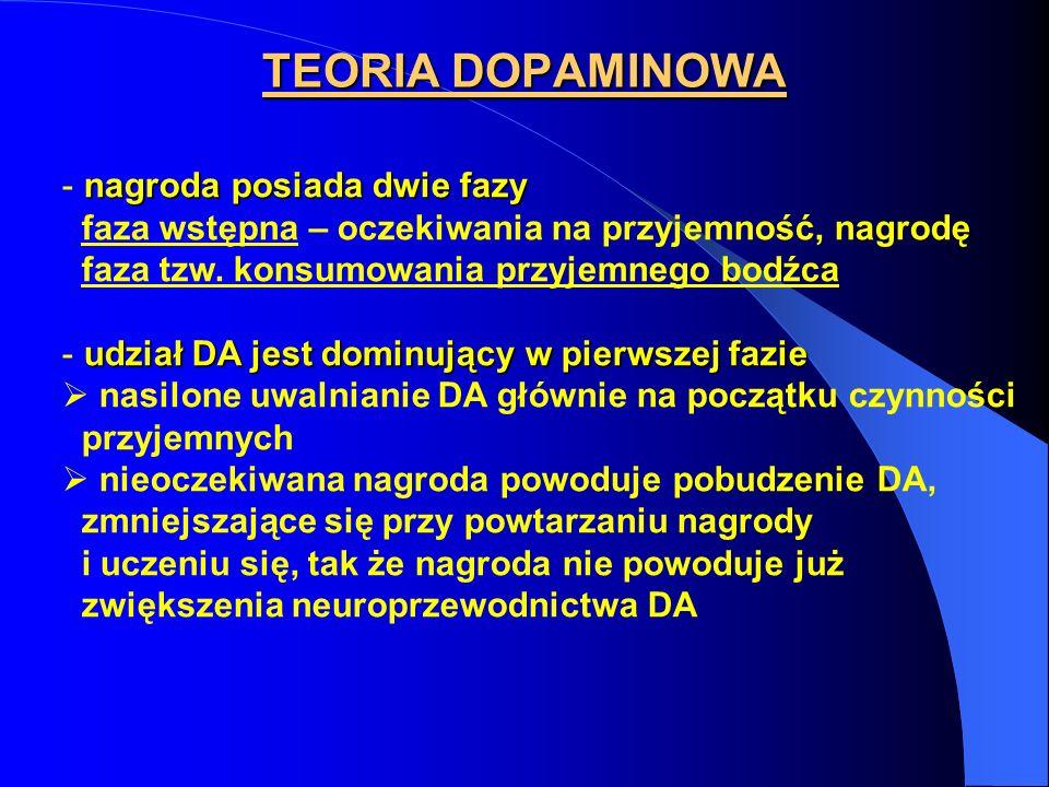 TEORIA DOPAMINOWA nagroda posiada dwie fazy