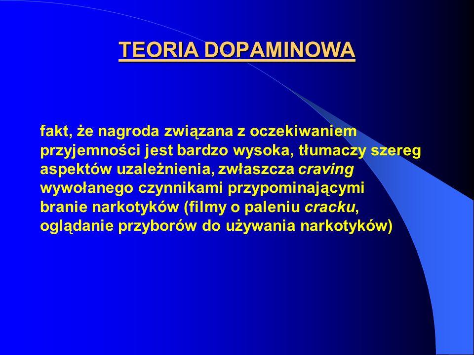 TEORIA DOPAMINOWA