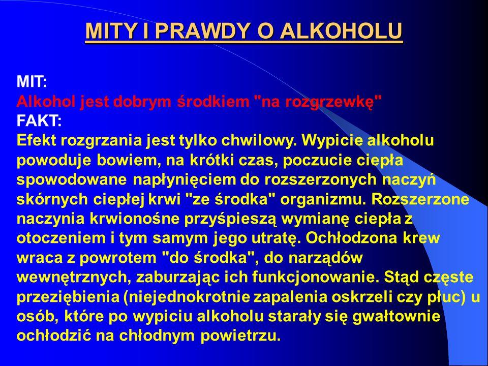 MITY I PRAWDY O ALKOHOLU