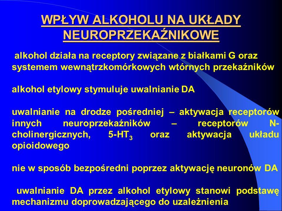 WPŁYW ALKOHOLU NA UKŁADY NEUROPRZEKAŹNIKOWE