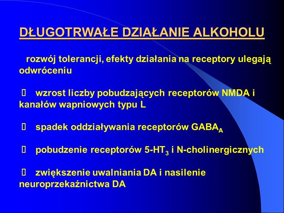 DŁUGOTRWAŁE DZIAŁANIE ALKOHOLU