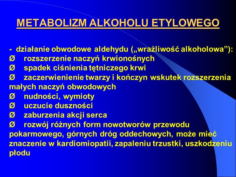METABOLIZM ALKOHOLU ETYLOWEGO