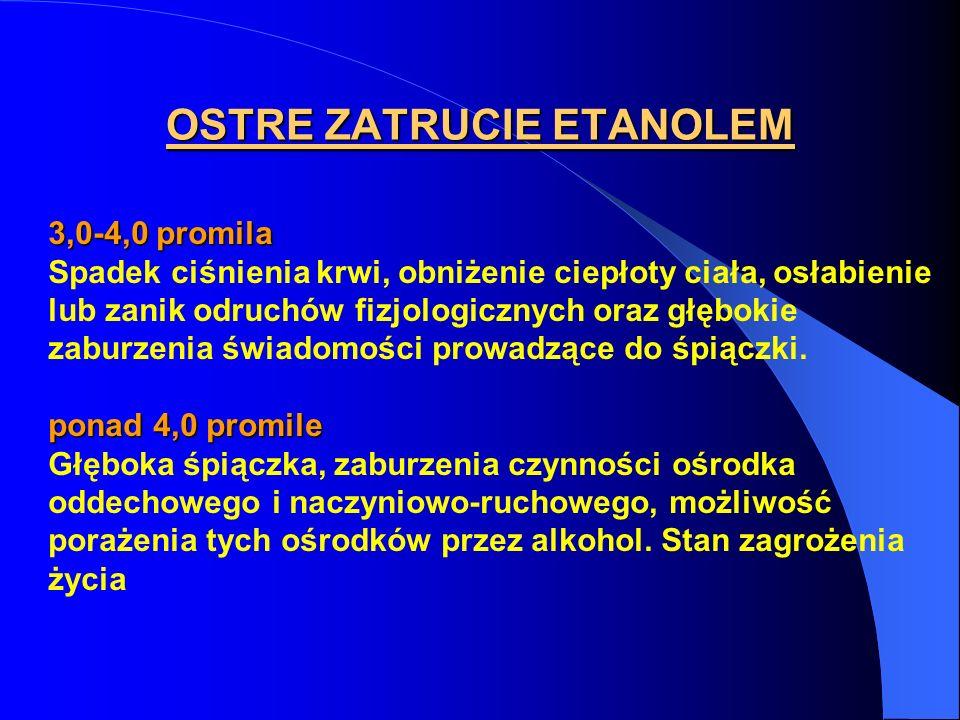 OSTRE ZATRUCIE ETANOLEM