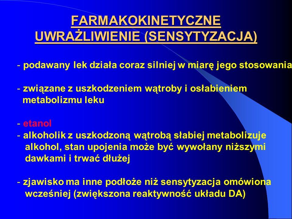 FARMAKOKINETYCZNE UWRAŻLIWIENIE (SENSYTYZACJA)
