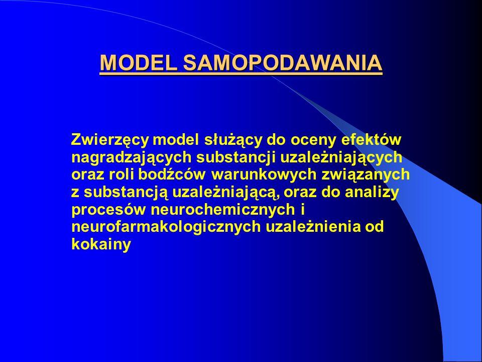 MODEL SAMOPODAWANIA
