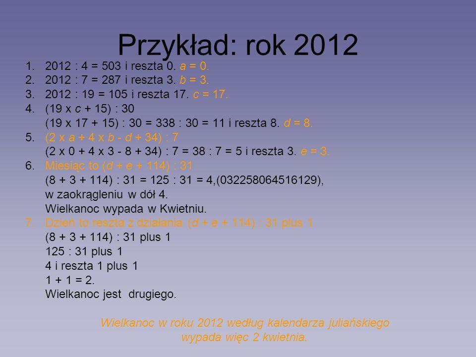 Wielkanoc w roku 2012 według kalendarza juliańskiego