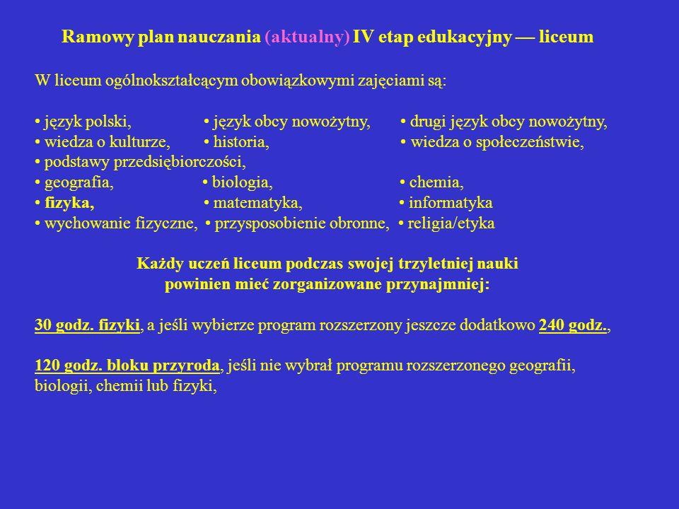Ramowy plan nauczania (aktualny) IV etap edukacyjny — liceum