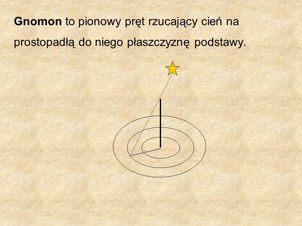 Gnomon to pionowy pręt rzucający cień na prostopadłą do niego płaszczyznę podstawy.