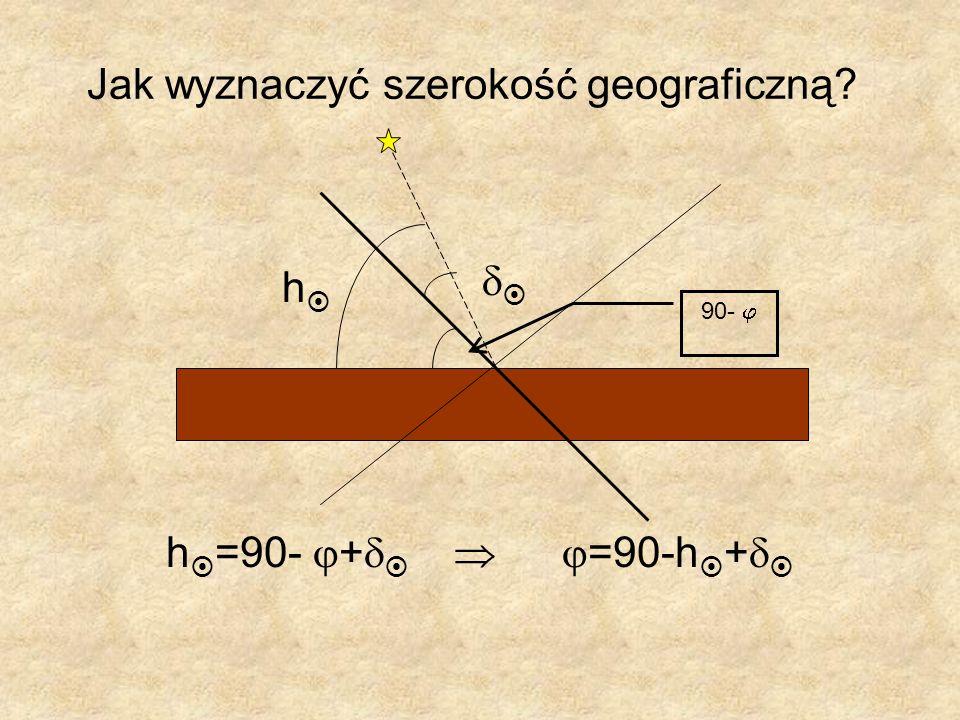 Jak wyznaczyć szerokość geograficzną