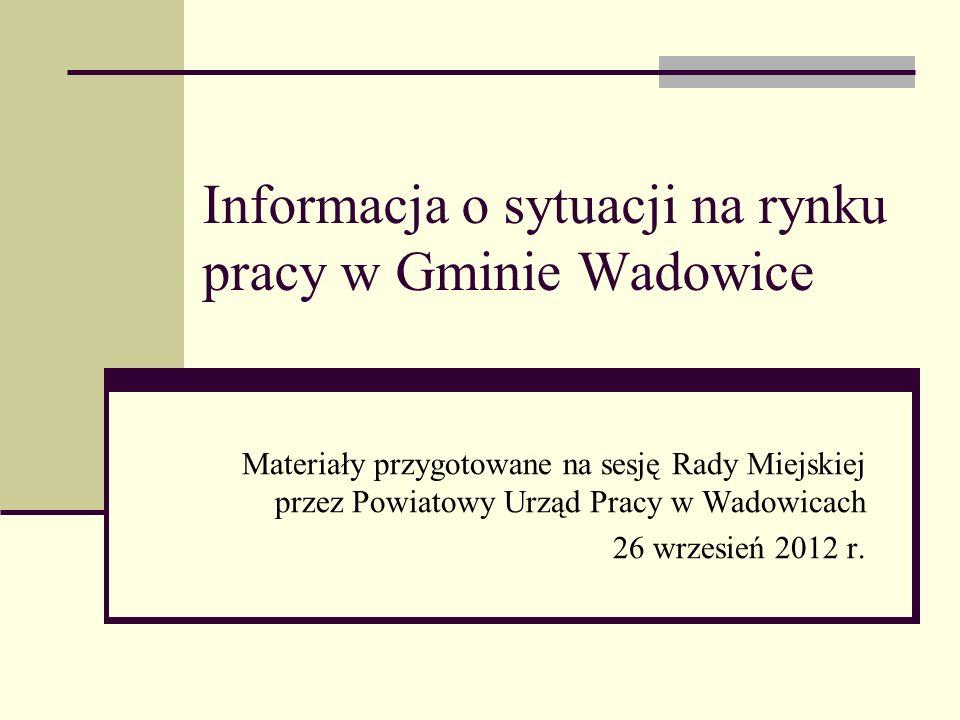 Informacja o sytuacji na rynku pracy w Gminie Wadowice