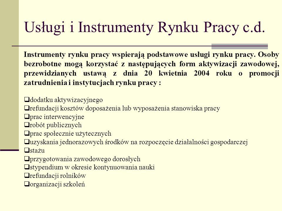 Usługi i Instrumenty Rynku Pracy c.d.