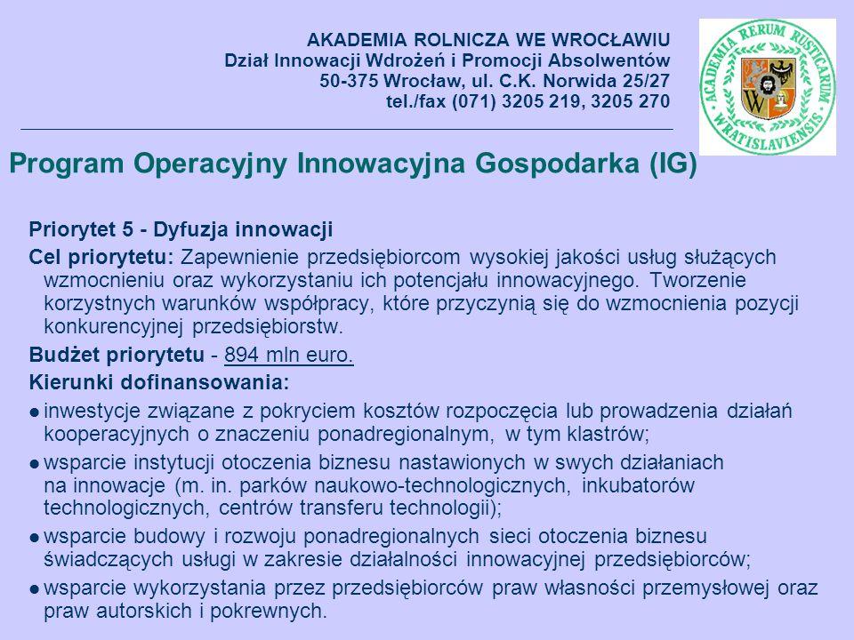 Program Operacyjny Innowacyjna Gospodarka (IG)