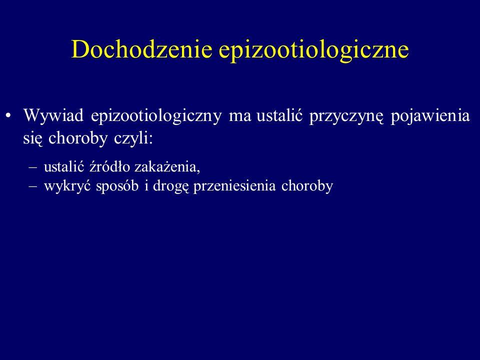 Dochodzenie epizootiologiczne