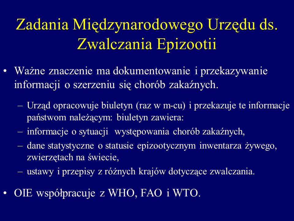 Zadania Międzynarodowego Urzędu ds. Zwalczania Epizootii
