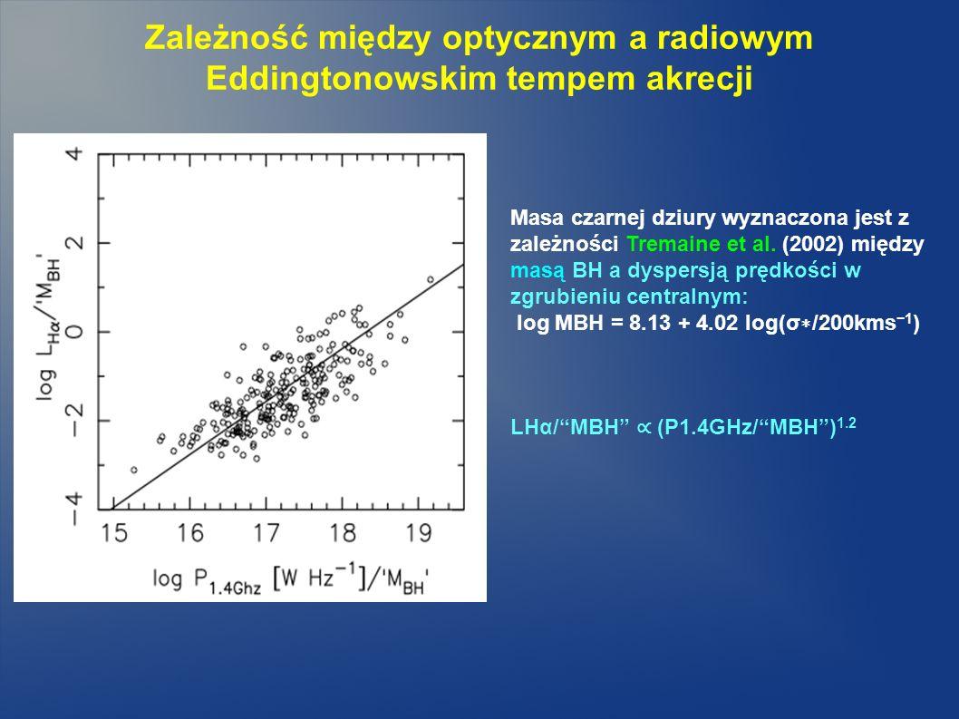 Zależność między optycznym a radiowym Eddingtonowskim tempem akrecji