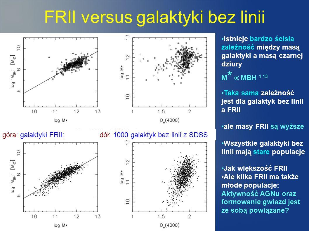 FRII versus galaktyki bez linii