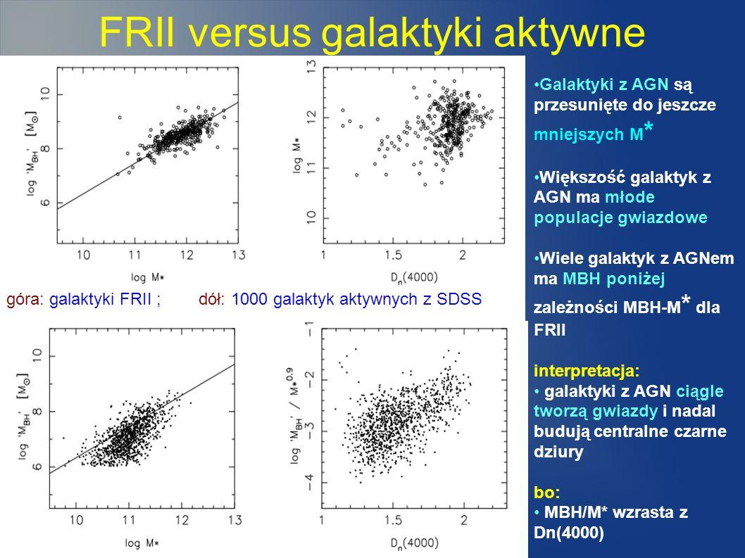 FRII versus galaktyki aktywne