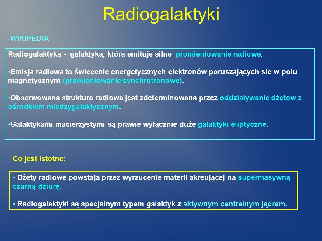 Radiogalaktyki WIKIPEDIA