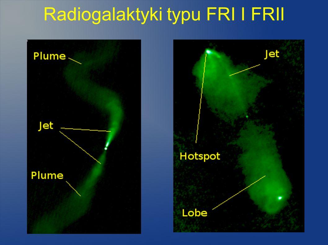 Radiogalaktyki typu FRI I FRII