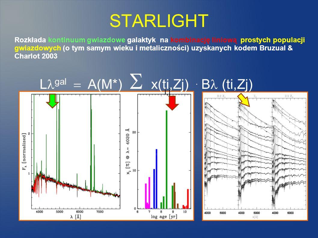 STARLIGHT Llgal = A(M*) S x(ti,Zj) . Bl (ti,Zj) i,j