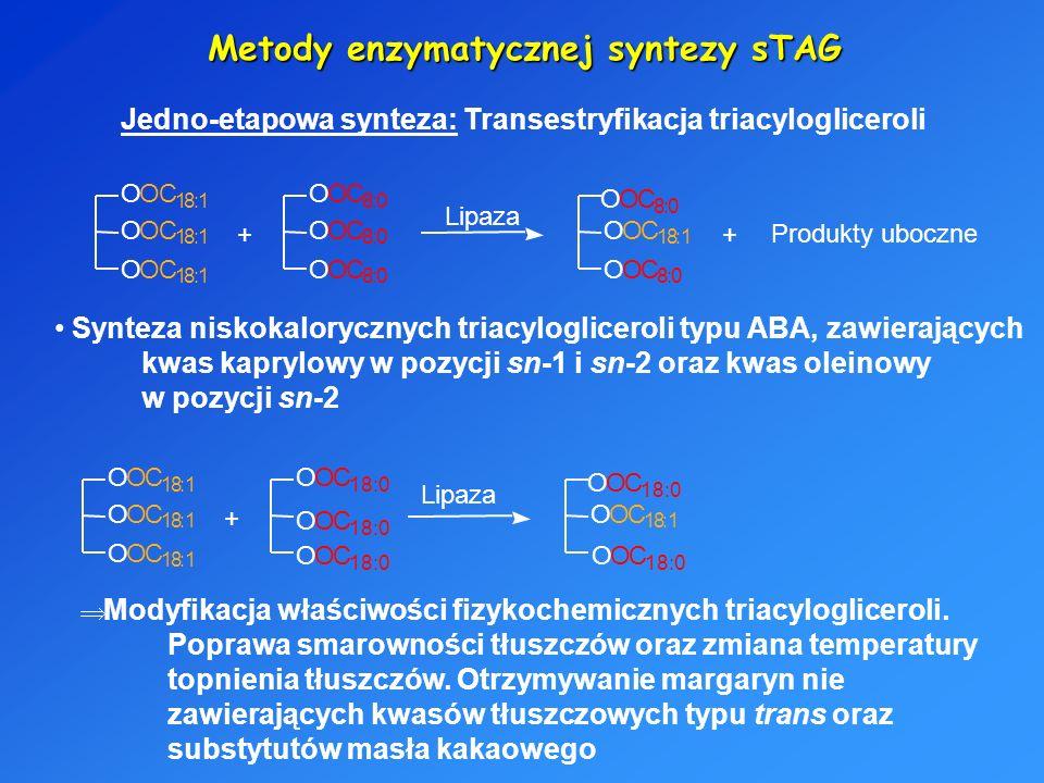 Metody enzymatycznej syntezy sTAG