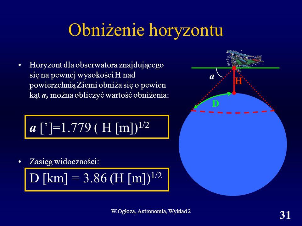 W.Ogłoza, Astronomia, Wykład 2