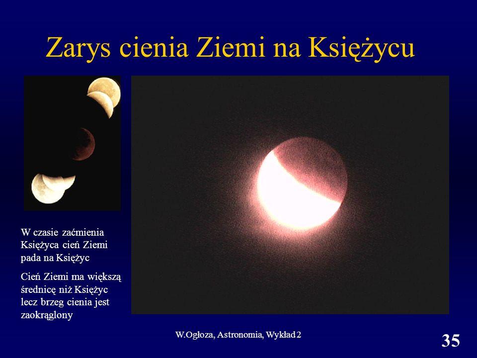 Zarys cienia Ziemi na Księżycu