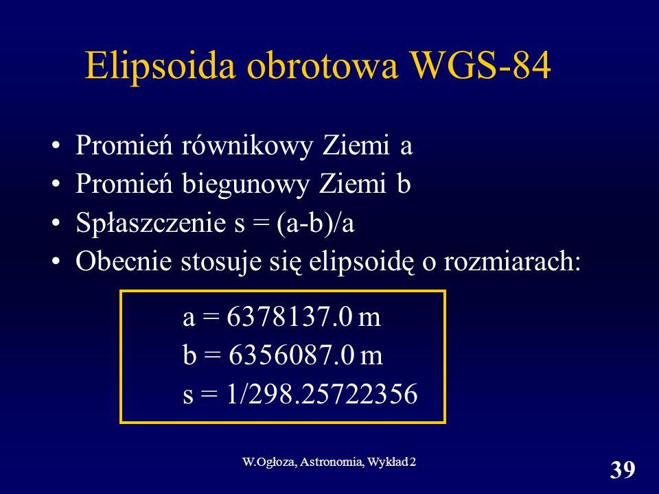 Elipsoida obrotowa WGS-84