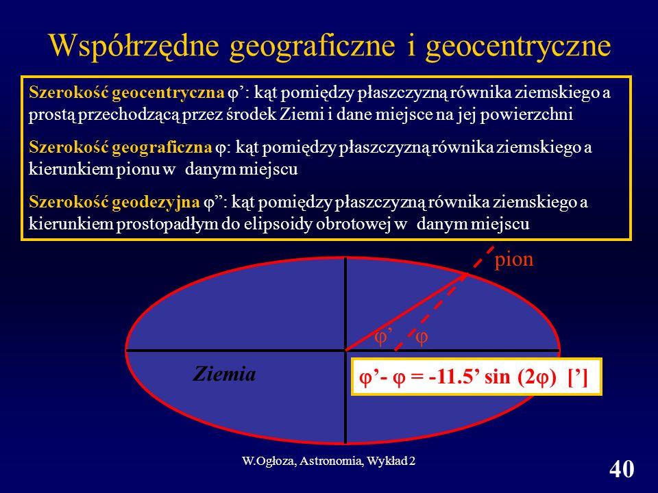 Współrzędne geograficzne i geocentryczne