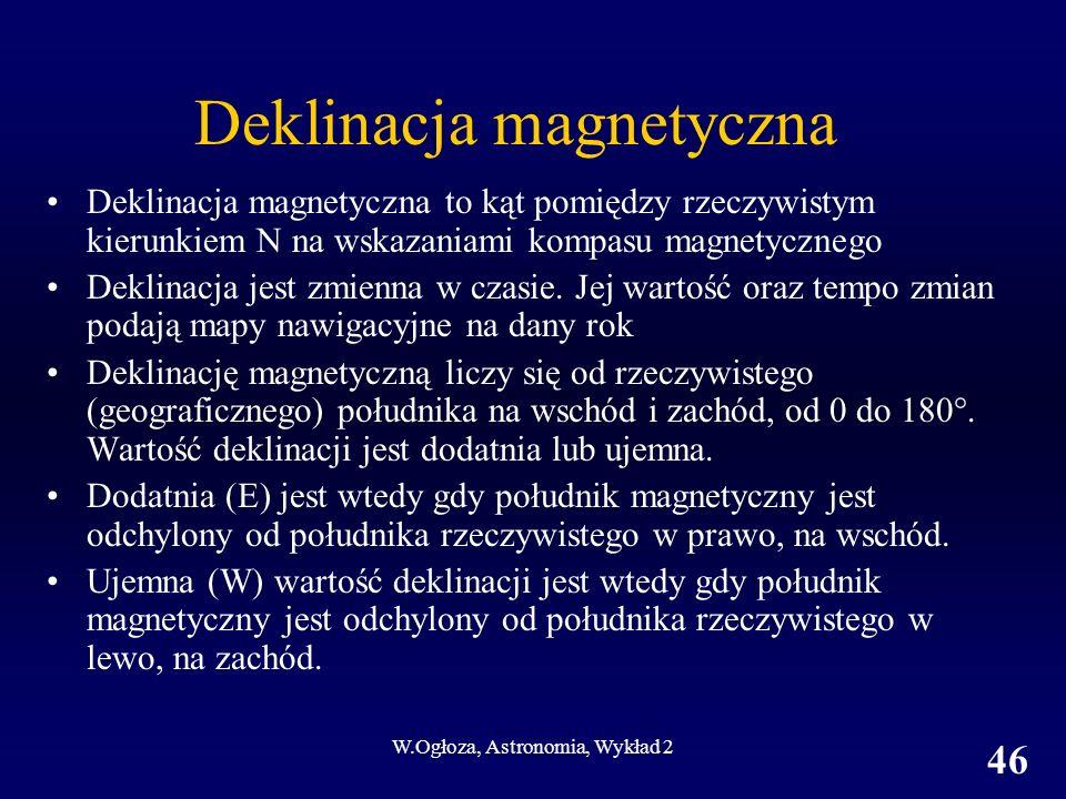 Deklinacja magnetyczna