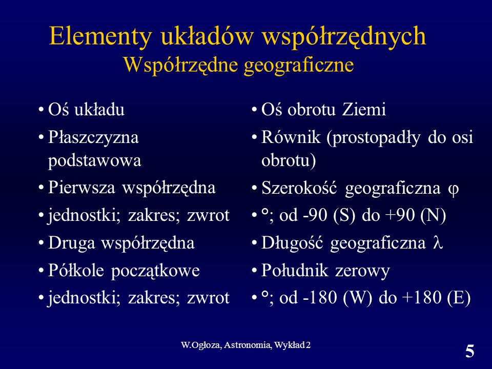 Elementy układów współrzędnych Współrzędne geograficzne