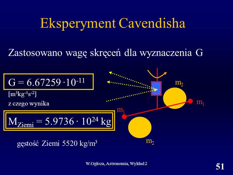 Eksperyment Cavendisha
