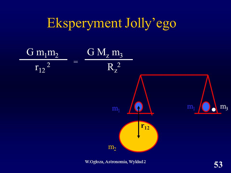 Eksperyment Jolly'ego