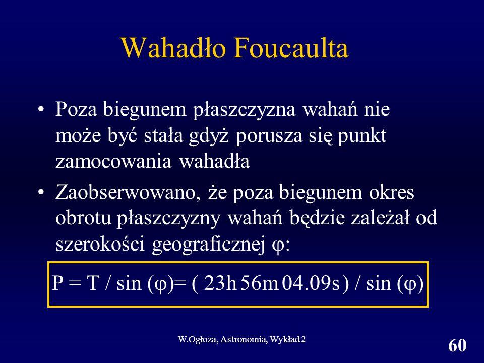Wahadło Foucaulta Poza biegunem płaszczyzna wahań nie może być stała gdyż porusza się punkt zamocowania wahadła.