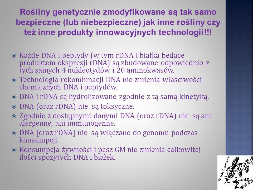 Rośliny genetycznie zmodyfikowane są tak samo bezpieczne (lub niebezpieczne) jak inne rośliny czy też inne produkty innowacyjnych technologii!!!