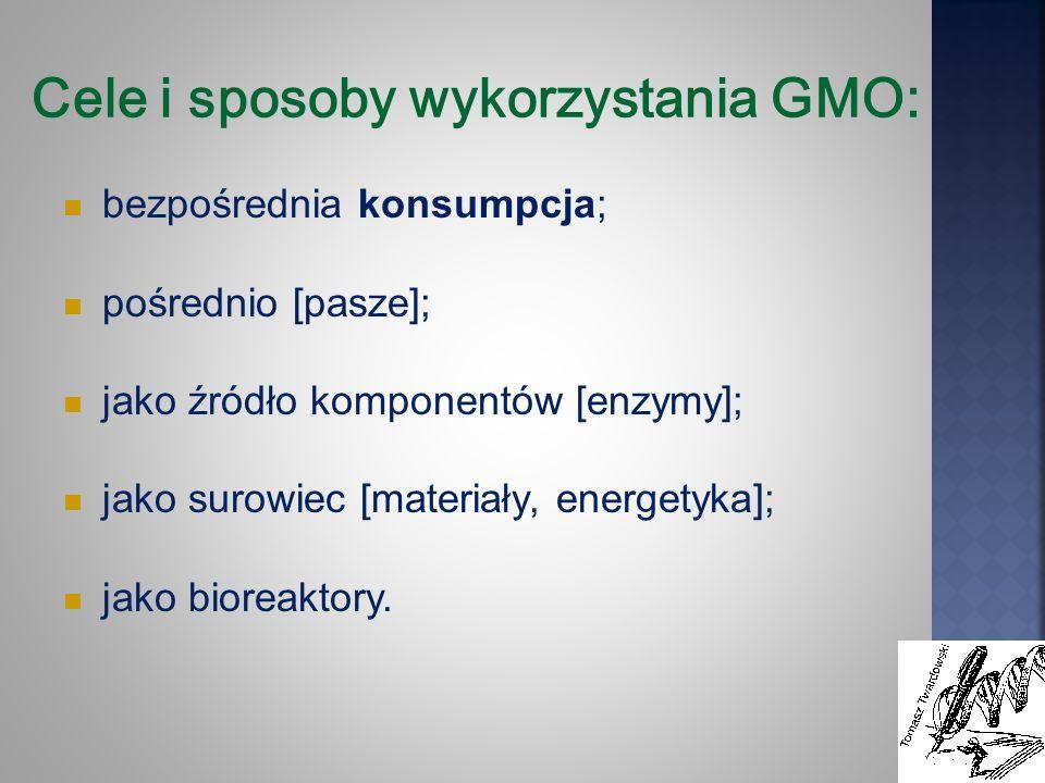 Cele i sposoby wykorzystania GMO: