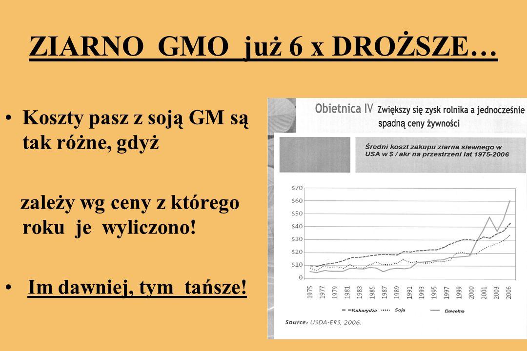 ZIARNO GMO już 6 x DROŻSZE…