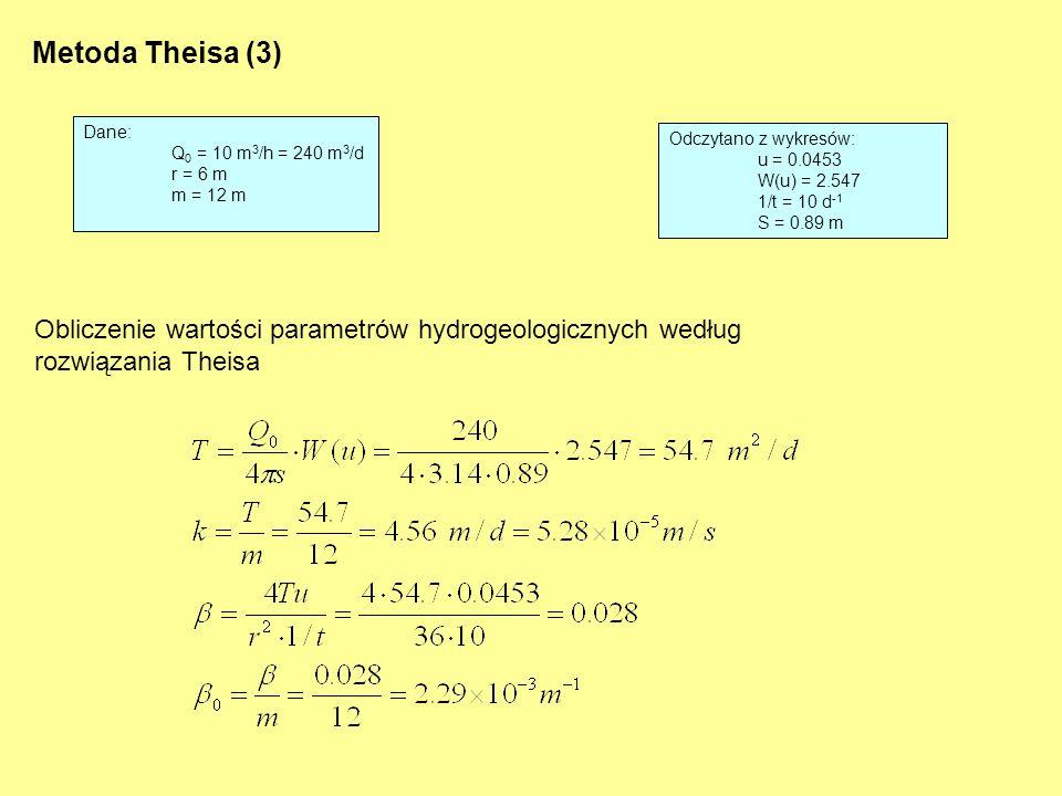 Metoda Theisa (3) Dane: Q0 = 10 m3/h = 240 m3/d. r = 6 m. m = 12 m. Odczytano z wykresów: u = 0.0453.