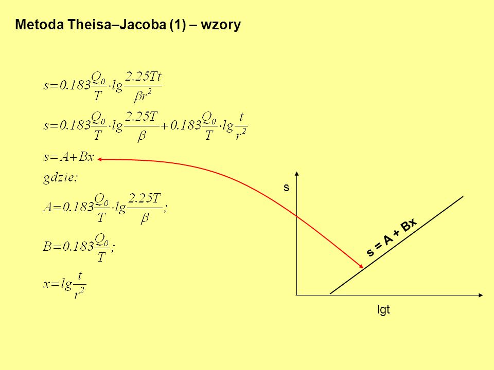 Metoda Theisa–Jacoba (1) – wzory